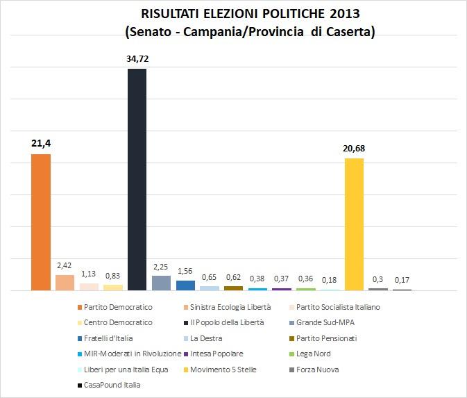 Elezioni astensionismo